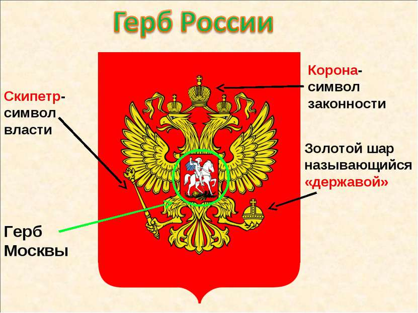 Корона-символ законности Скипетр-символ власти Золотой шар называющийся «держ...