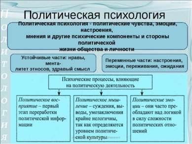 Политическая психология Политическая психология - политические чувства, эмоци...