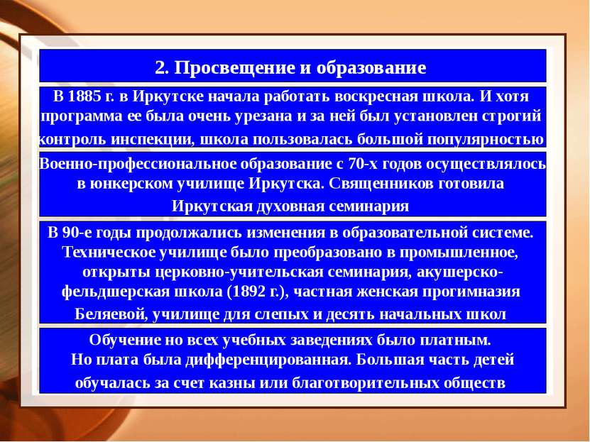 2. Просвещение и образование В 1885 г. в Иркутске начала работать воскресная ...