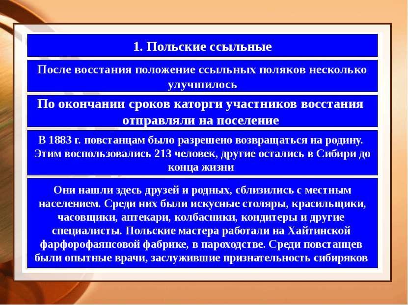 1. Польские ссыльные После восстания положение ссыльных поляков несколько улу...