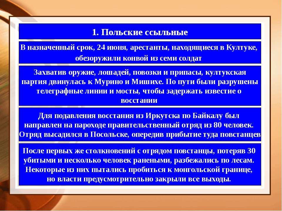 1. Польские ссыльные В назначенный срок, 24 июня, арестанты, находящиеся в Ку...