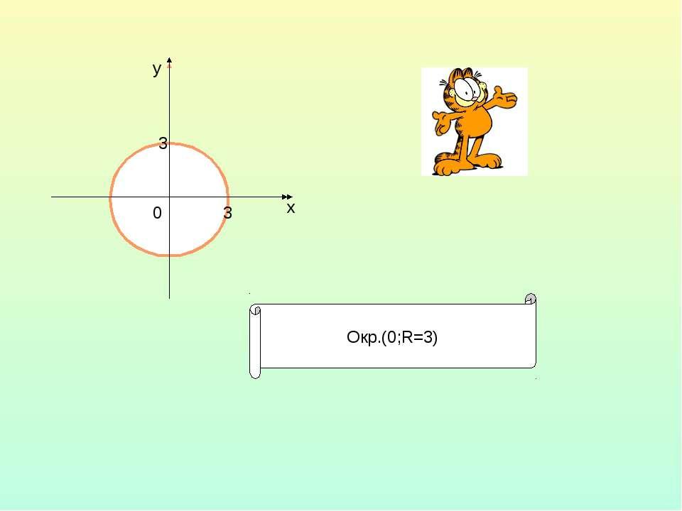 у х 0 3 3 Окр.(0;R=3)
