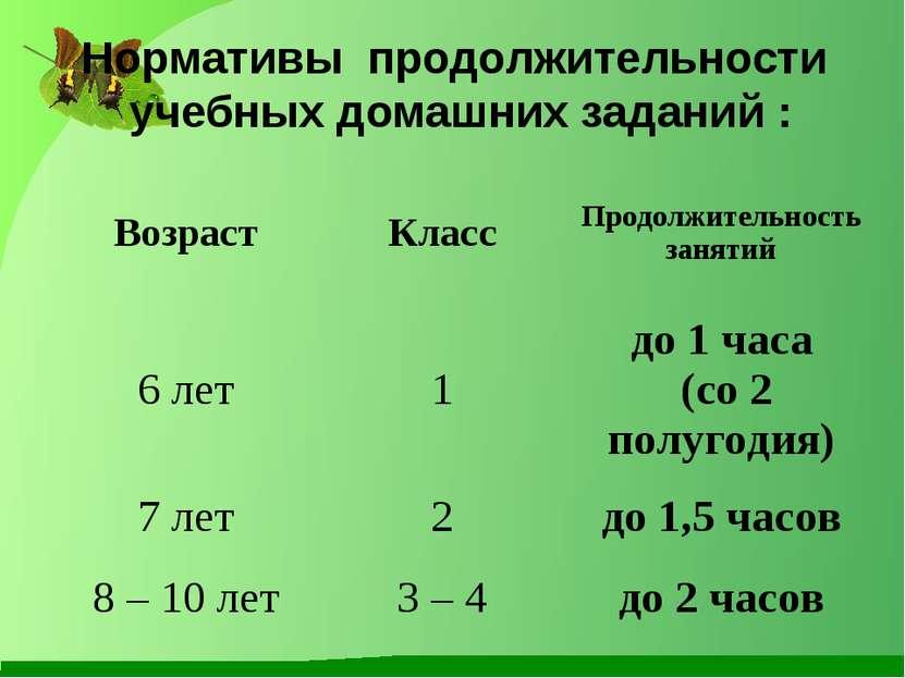 Нормативы продолжительности учебных домашних заданий : Возраст Класс Продолжи...