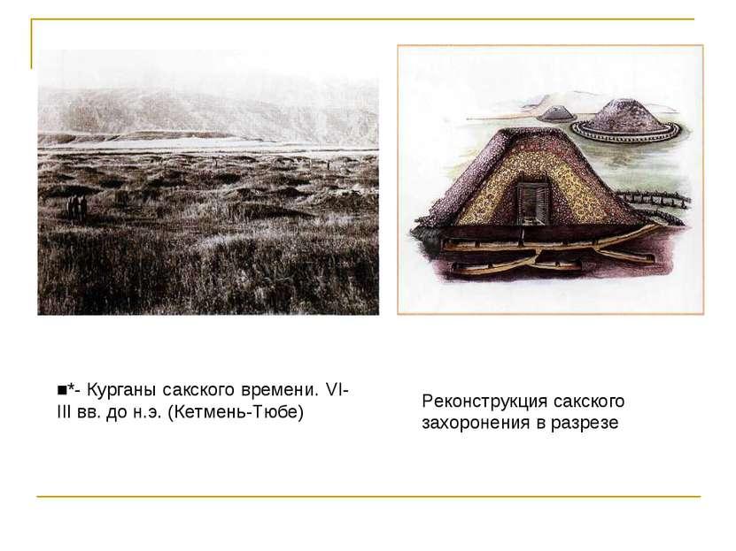 ■*- Курганы сакского времени. VI-III вв. до н.э. (Кетмень-Тюбе) Реконструкция...