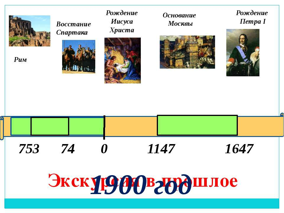 0 753 74 Рим Восстание Спартака Рождение Иисуса Христа Основание Москвы Рожде...