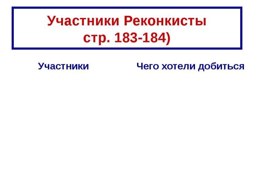 Участники Реконкисты стр. 183-184) Участники Чего хотели добиться