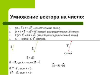 Умножение вектора на число: (kl) • a = k • (la) (сочетательный закон) (k + l)...