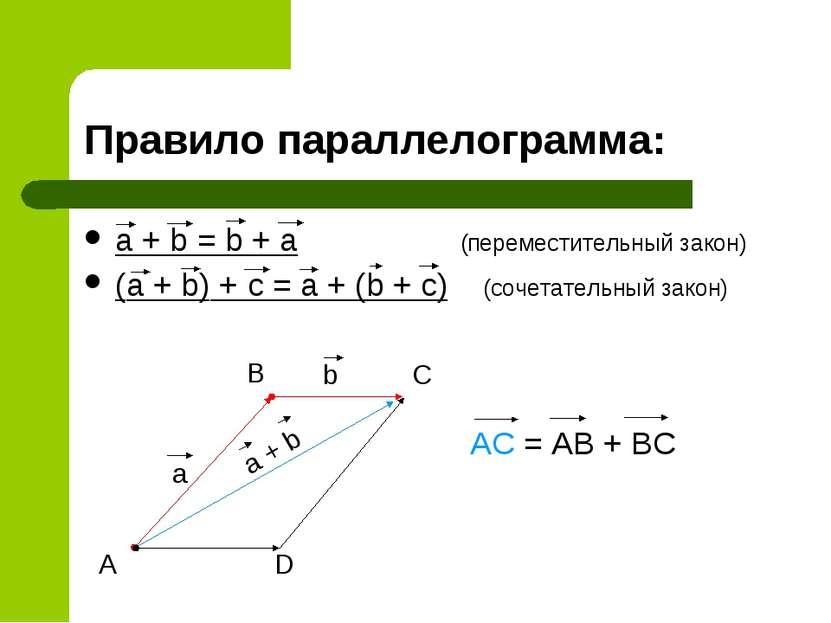 Правило параллелограмма: a + b = b + a (переместительный закон) (a + b) + c =...