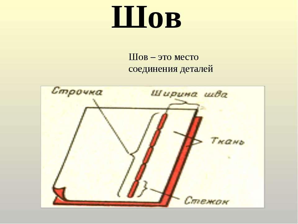 Шов Шов – это место соединения деталей