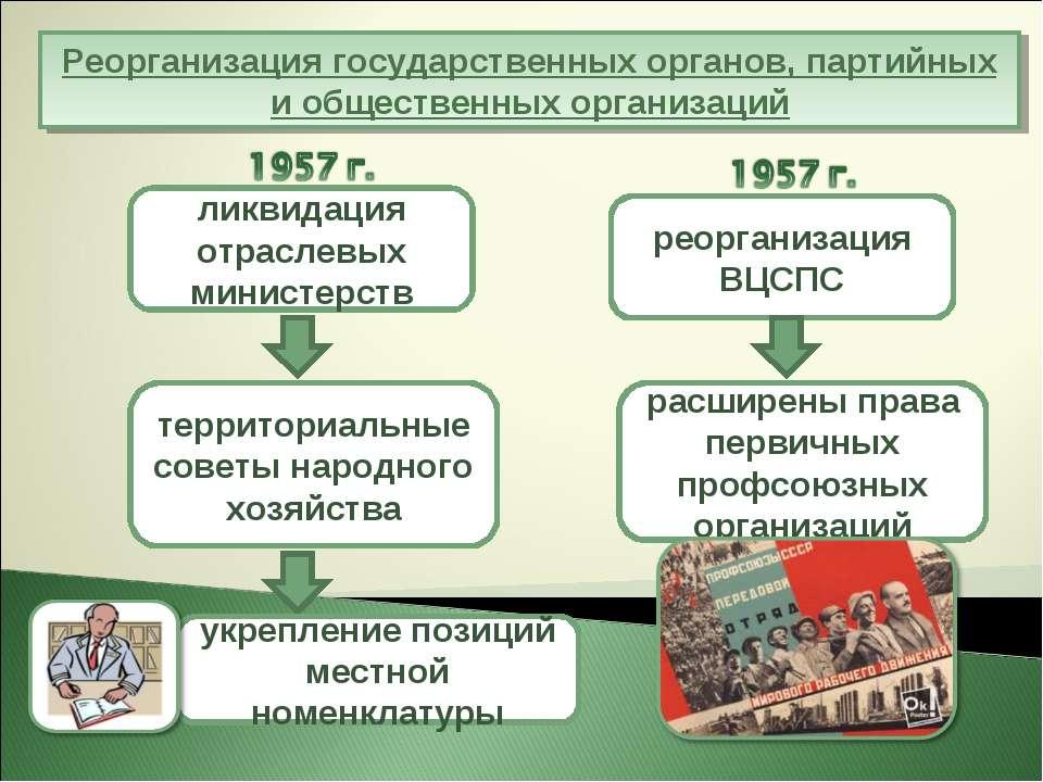 Реорганизация государственных органов, партийных и общественных организаций т...