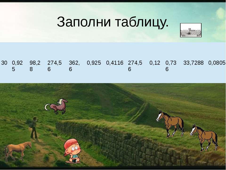 Заполни таблицу. 30 0,925 98,28 274,56 362,6 0,925 0,4116 274,56 0,12 0,736 3...