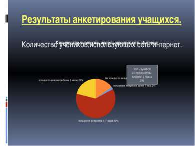 Результаты анкетирования учащихся. Количество учеников,использующих сеть инте...