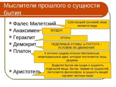 Мыслители прошлого о сущности бытия Фалес Милетский Анаксимен Гераклит Демокр...
