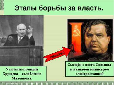 Усиление позиций Хрущева – ослабление Маленкова. Смещён с поста Совмина и наз...