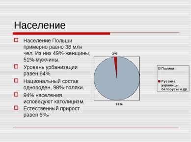 Население Население Польши примерно равно 38 млн чел. Из них 49%-женщины, 51%...