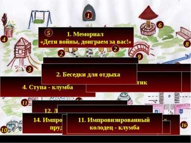 План благоустройства школьного двора 1. Мемориал «Дети войны, доиграем за вас...