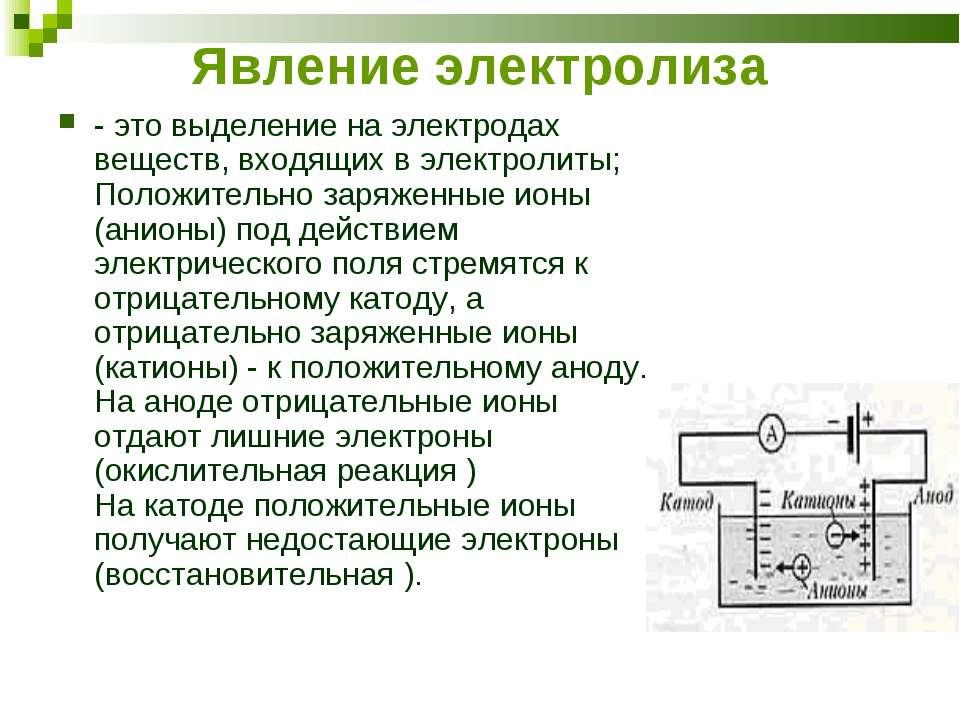 Явление электролиза - это выделение на электродах веществ, входящих в электро...