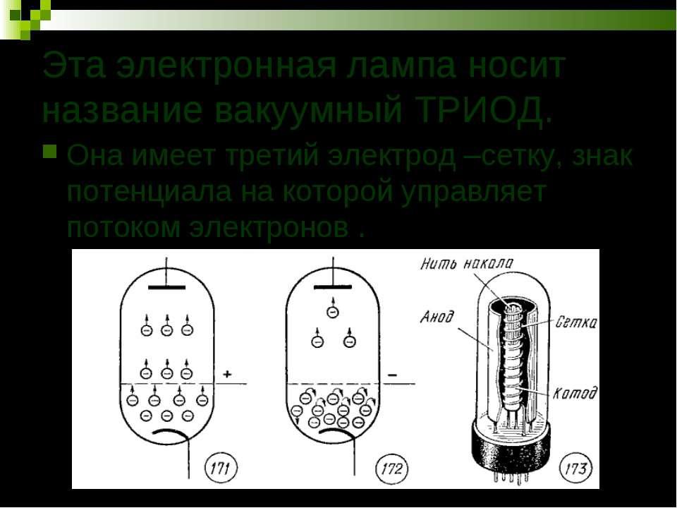 Эта электронная лампа носит название вакуумный ТРИОД. Она имеет третий электр...