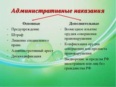 Административные наказания Основные Предупреждение Штраф Лишение специального...