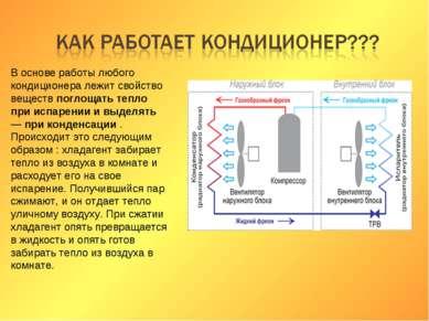 В основе работы любого кондиционера лежит свойство веществпоглощать тепло пр...