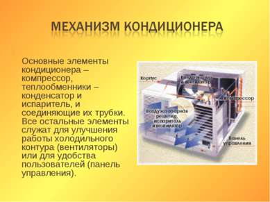 Основные элементы кондиционера –компрессор, теплообменники – конденсатор и ис...