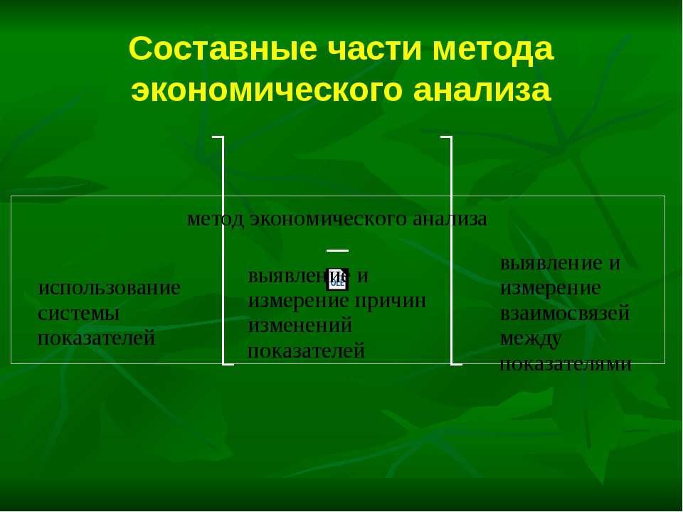 Составные части метода экономического анализа