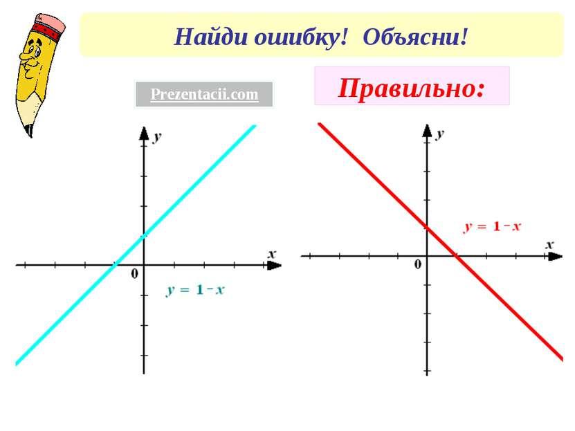 Найди ошибку! Объясни! Правильно: Prezentacii.com