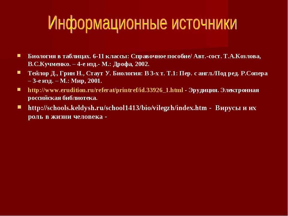 Биология в таблицах. 6-11 классы: Справочное пособие/ Авт.-сост. Т.А.Козлова,...
