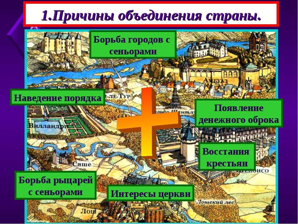 1.Причины объединения страны. Наведение порядка Борьба городов с сеньорами По...