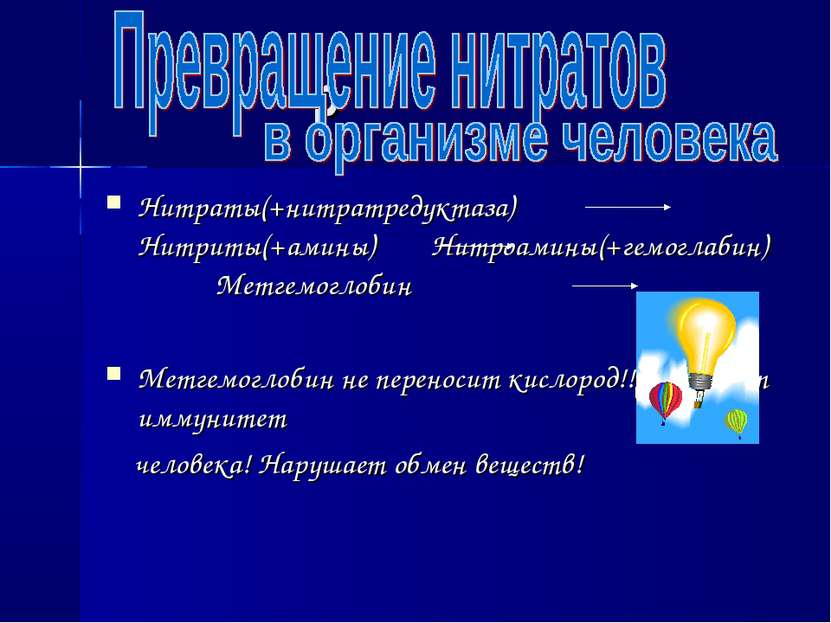 р Нитраты(+нитратредуктаза) Нитриты(+амины) Нитроамины(+гемоглабин) Метгемогл...