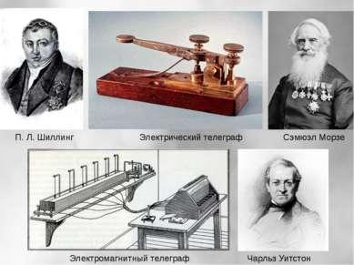 Электрический телеграф П. Л. Шиллинг Электромагнитный телеграф Чарльз Уитстон...