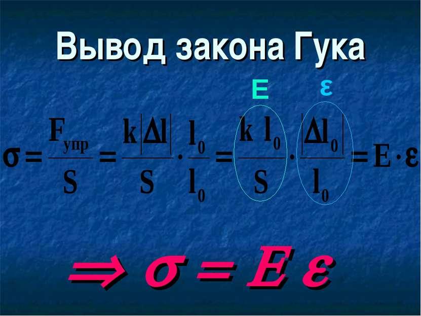 Вывод закона Гука Е ε