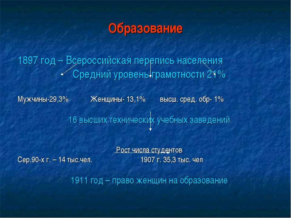 Образование 1897 год – Всероссийская перепись населения Средний уровень грамо...
