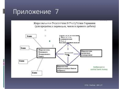 Приложение 7 CPSS - Red Book - 2003 ,177 Банковский клиринг представляет собо...