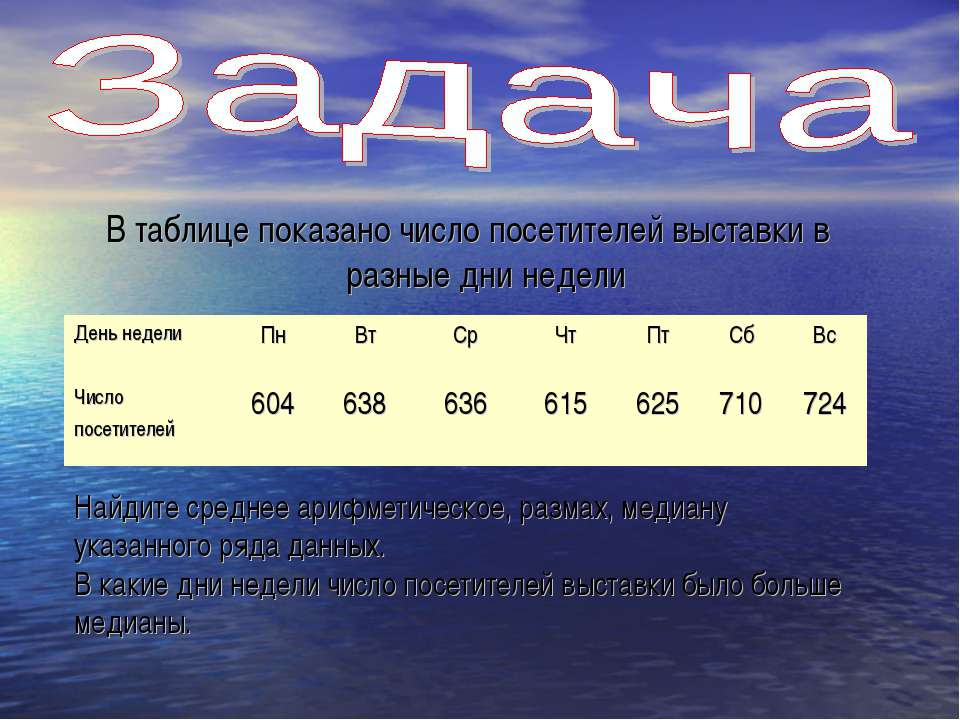 В таблице показано число посетителей выставки в разные дни недели Найдите сре...