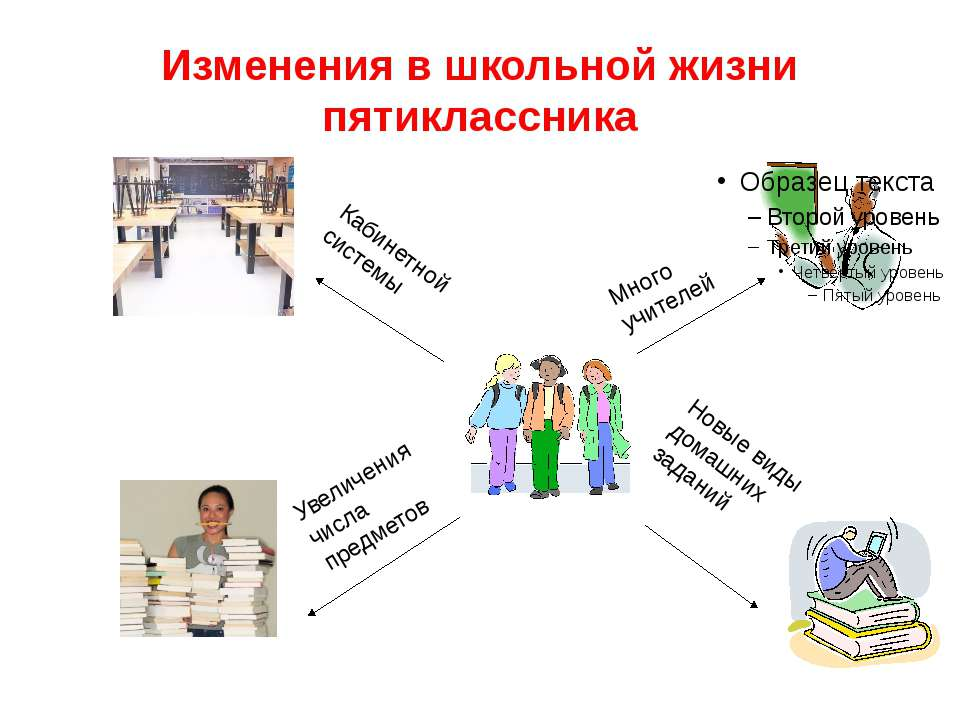 Много учителей Новые виды домашних заданий Увеличения числа предметов Кабинет...