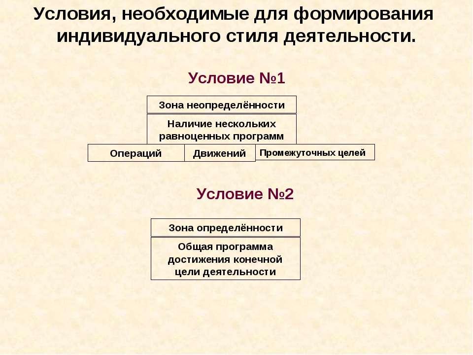 Зона неопределённости Наличие нескольких равноценных программ Движений Операц...