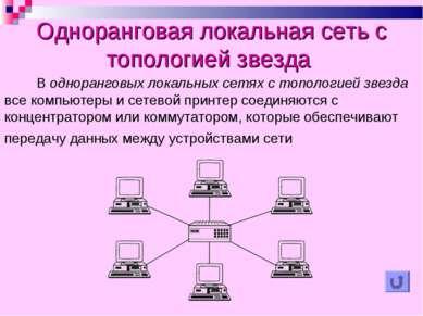 Одноранговая локальная сеть с топологией звезда В одноранговых локальных сетя...