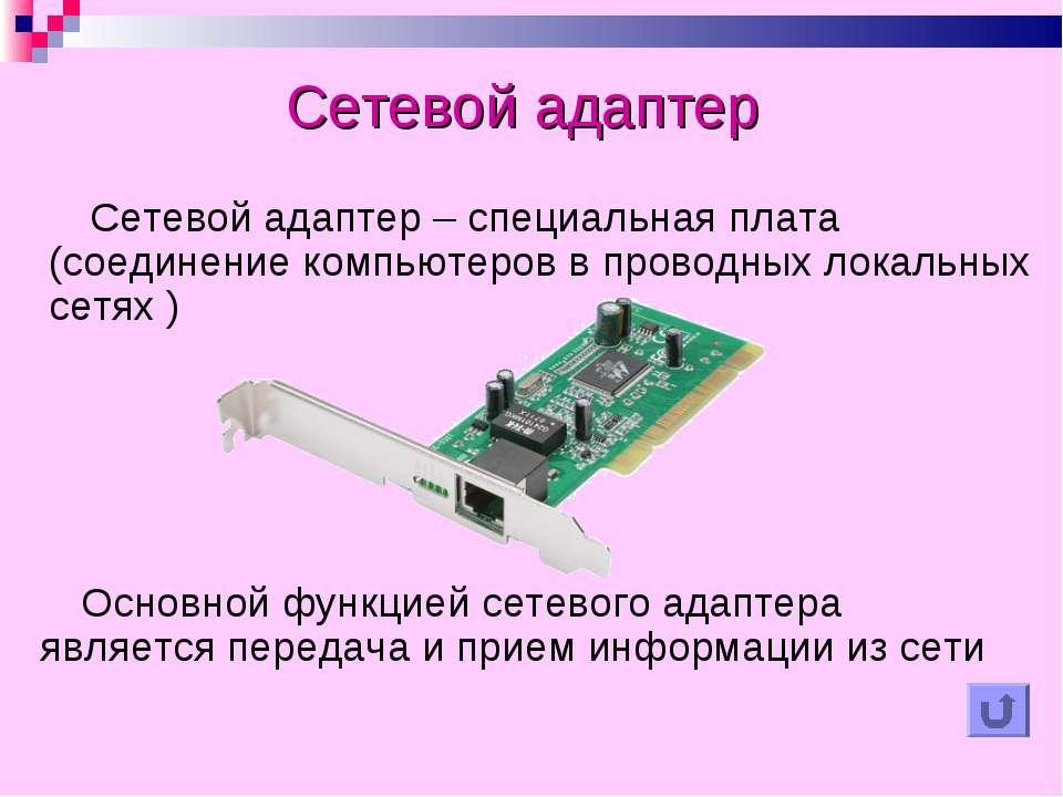 Сетевой адаптер Сетевой адаптер – специальная плата (соединение компьютеров в...