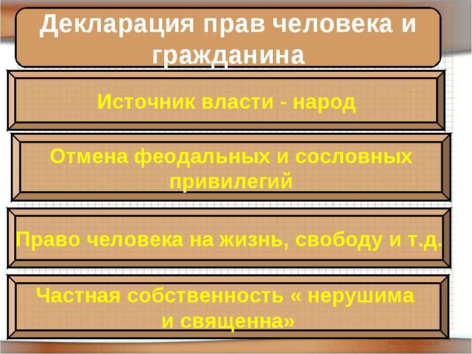Декларация прав человека и гражданина Источник власти - народ Отмена феодальн...