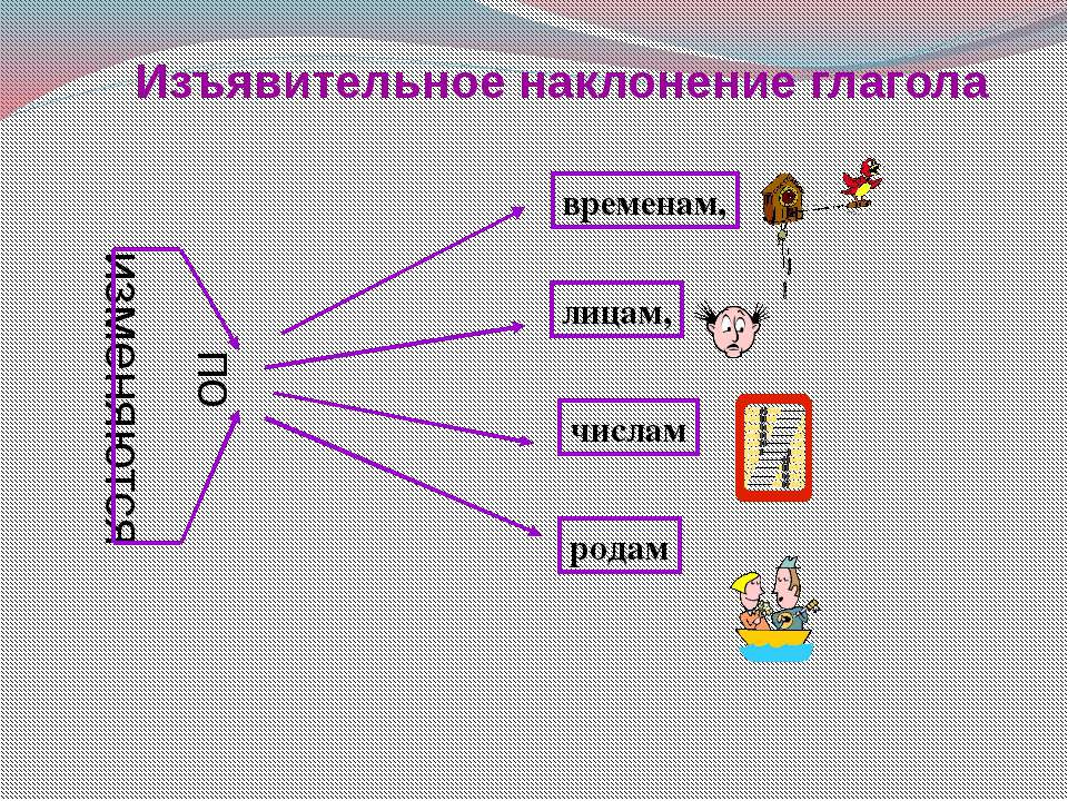 Повелительное наклонение Ф. повелит. н. Наст.(буд.) вр. + суф. –и полож -ат п...