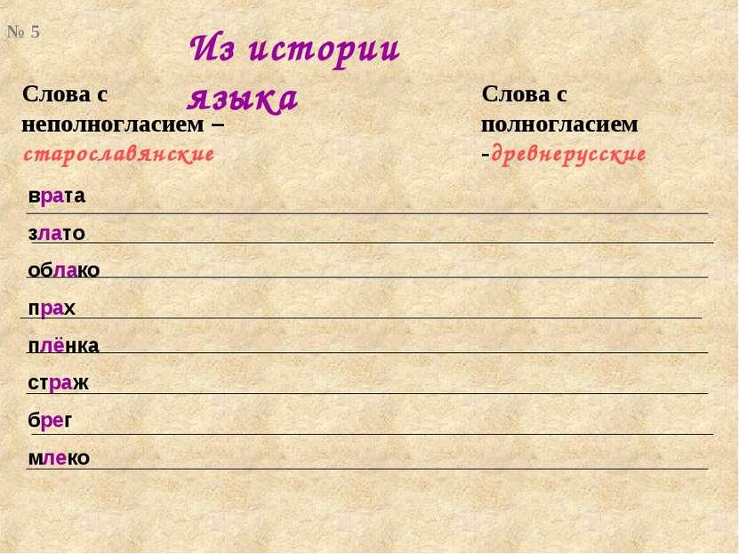 Из истории языка Слова с неполногласием –старославянские Слова с полногласием...