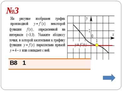 Задание №5. Укажите точку минимума функции y = f (x), заданной на отрезке [-6...