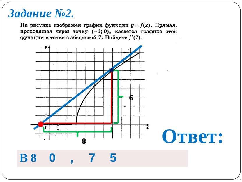 Задание №2. Ответ: 6 8 В 8 0 , 7 5