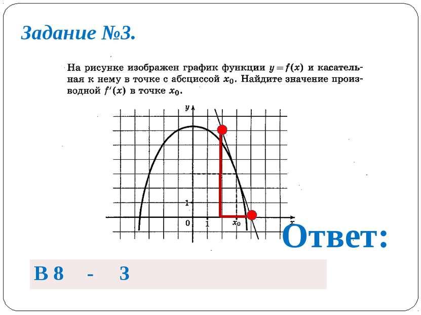 Задание №3. Ответ: В 8 - 3
