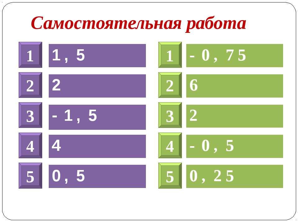 Самостоятельная работа 1 2 3 4 5 5 4 3 2 1 2 1 , 5 - 1 , 5 4 0 , 5 - 0 , 7 5 ...