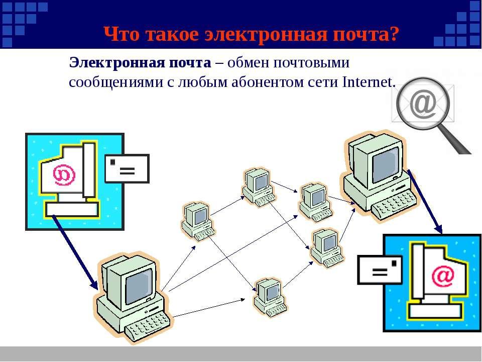 Что такое электронная почта? Электронная почта – обмен почтовыми сообщениями ...