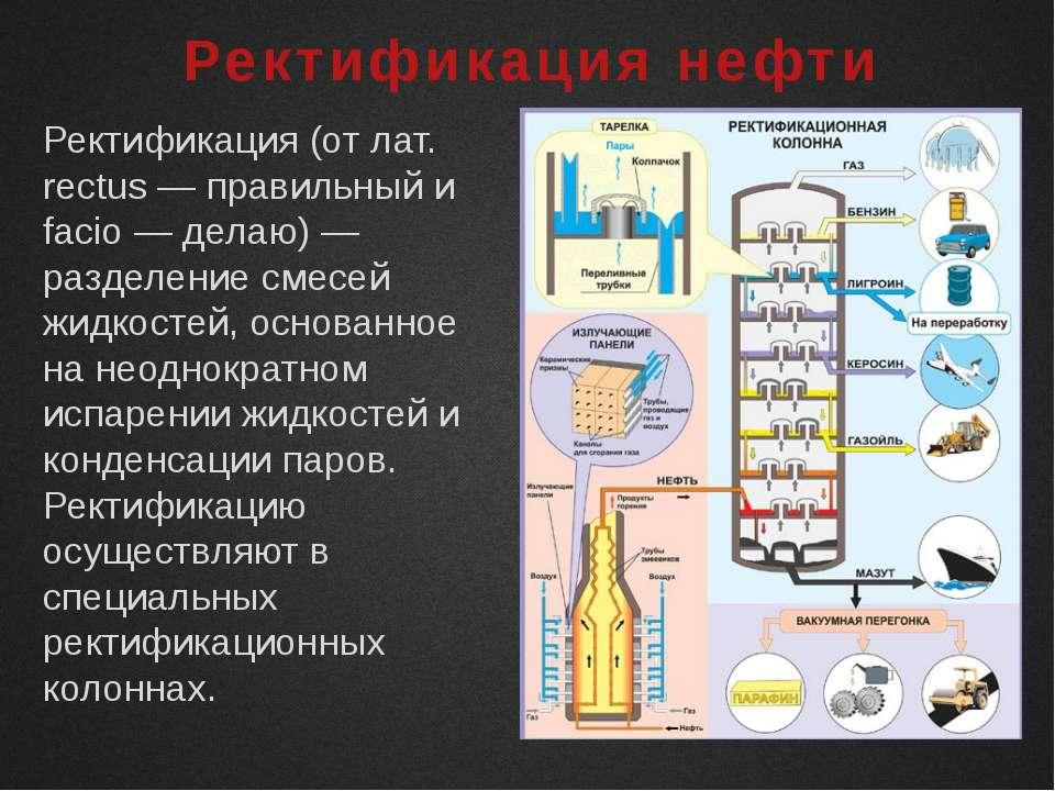 Ректификация нефти Ректификация (от лат. rectus — правильный и facio — делаю)...