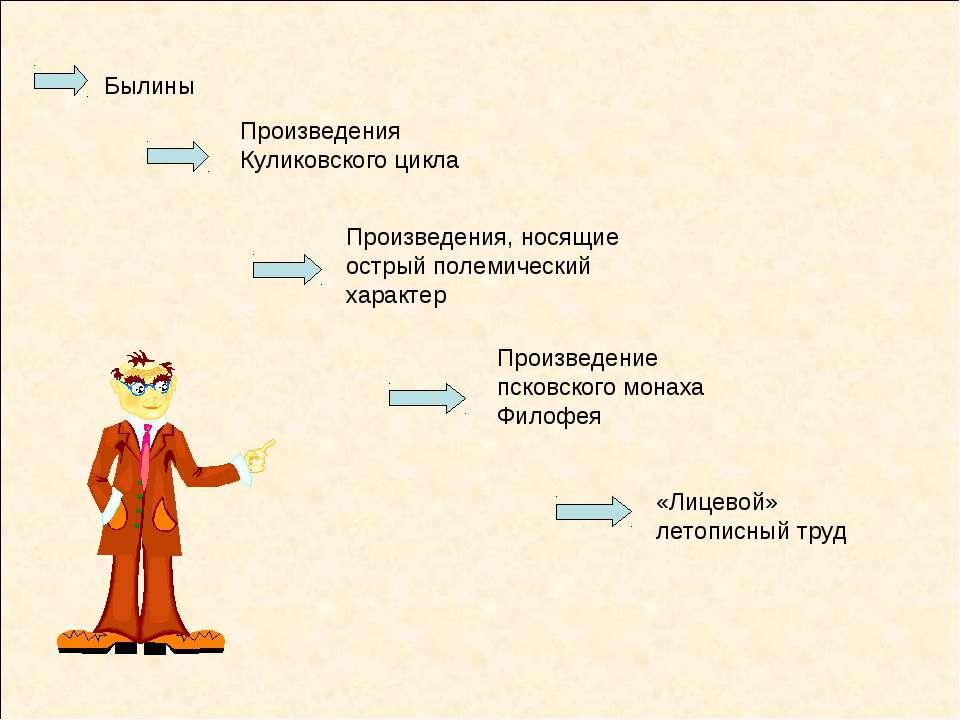 Былины Произведения Куликовского цикла Произведения, носящие острый полемичес...