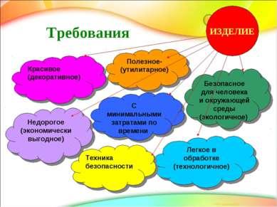 Требования Полезное-(утилитарное) Безопасное для человека и окружающей среды ...